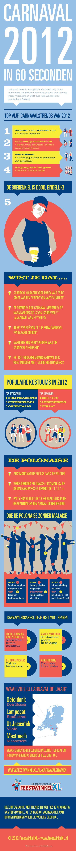 Carnaval 2012: De Trends (infographic)